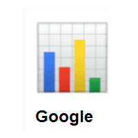 Bar Chart on Google Android