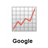 Chart Increasing on Google Android