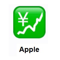Chart Increasing With Yen on Apple iOS