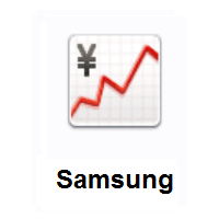 Chart Increasing With Yen on Samsung